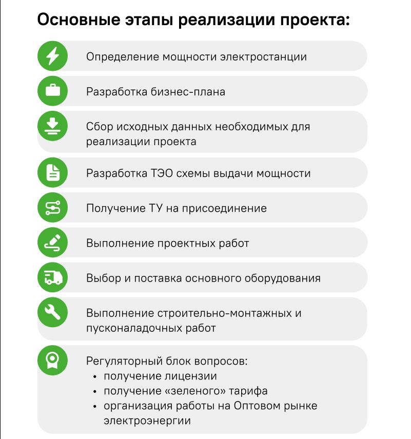 основные этапы реализации проекта